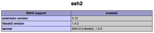 ssh2 extension installed in Mac OS X Mavericks Server's default PHP installation